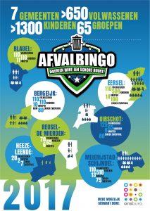 Infographic afvalbingo